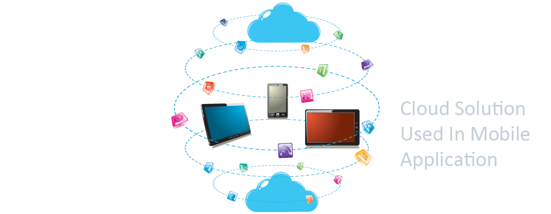 Mobile and cloud solution